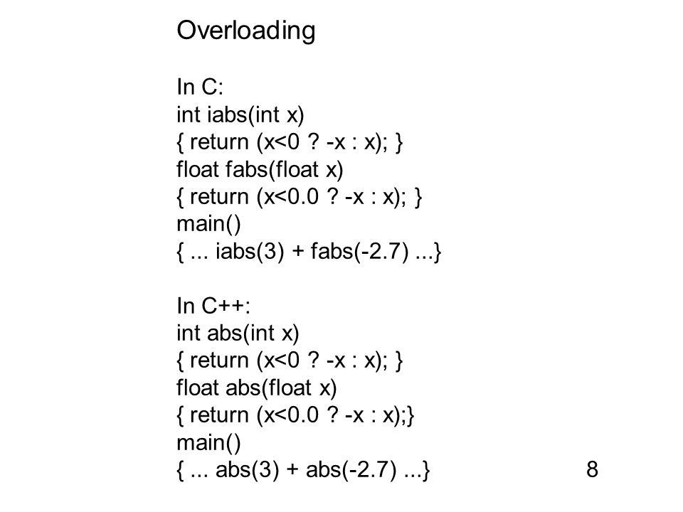 Binding van hergedefinieerde functies Binding van functies gebeurt statisch, dus op grond van het compile-time type: class A { public: int f(void){ return 1; } }; class B : A { public: int f(void){ return 2; } }; main() { A a; B b; a.f(); // levert 1 b.f(); // levert 2 } 29
