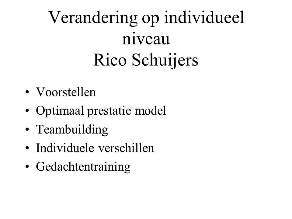 Verandering op individueel niveau Rico Schuijers Voorstellen Optimaal prestatie model Teambuilding Individuele verschillen Gedachtentraining