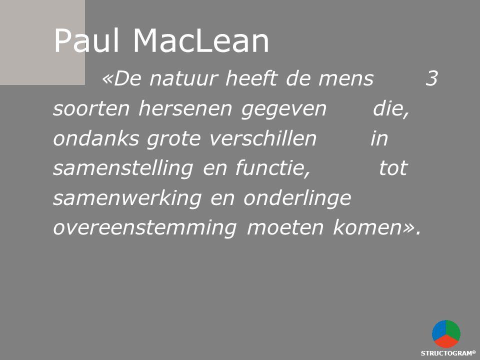 STRUCTOGRAM ® Paul MacLean «De natuur heeft de mens 3 soorten hersenen gegeven die, ondanks grote verschillen in samenstelling en functie, tot samenwe