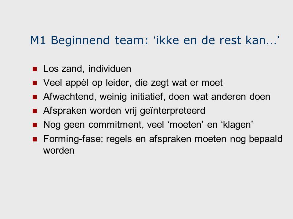 M1 Beginnend team: ' ikke en de rest kan …' Los zand, individuen Veel appèl op leider, die zegt wat er moet Afwachtend, weinig initiatief, doen wat an