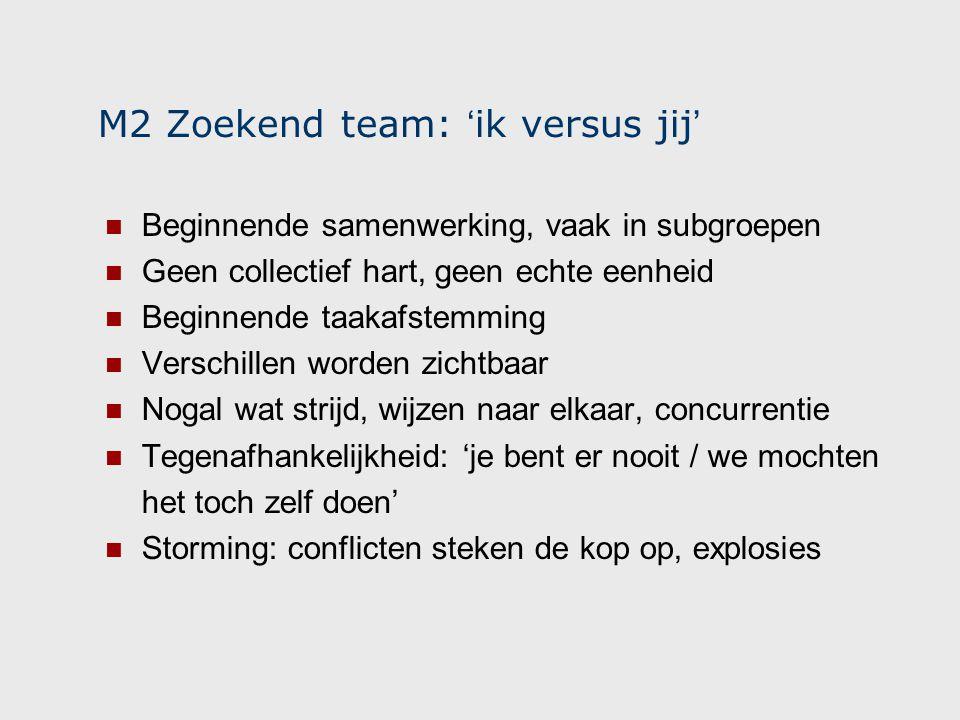 M2 Zoekend team: ' ik versus jij ' Beginnende samenwerking, vaak in subgroepen Geen collectief hart, geen echte eenheid Beginnende taakafstemming Vers