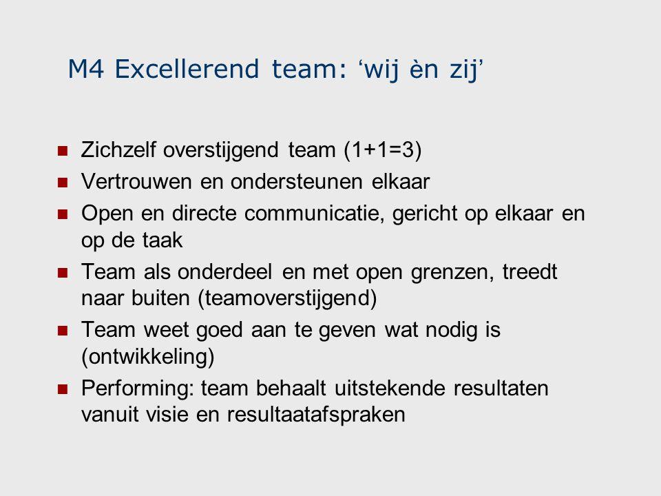 M4 Excellerend team: ' wij è n zij ' Zichzelf overstijgend team (1+1=3) Vertrouwen en ondersteunen elkaar Open en directe communicatie, gericht op elkaar en op de taak Team als onderdeel en met open grenzen, treedt naar buiten (teamoverstijgend) Team weet goed aan te geven wat nodig is (ontwikkeling) Performing: team behaalt uitstekende resultaten vanuit visie en resultaatafspraken