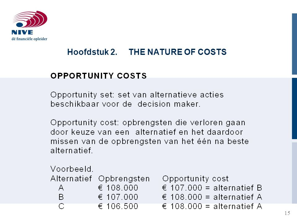 Hoofdstuk 2. THE NATURE OF COSTS 15
