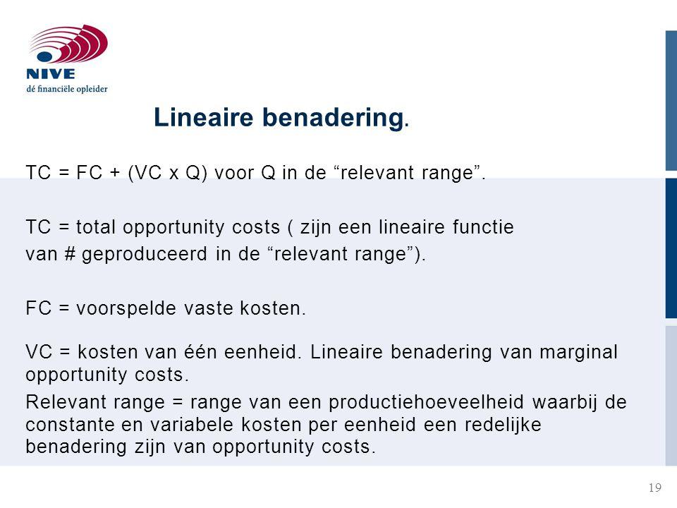Lineaire benadering.19 TC = FC + (VC x Q) voor Q in de relevant range .