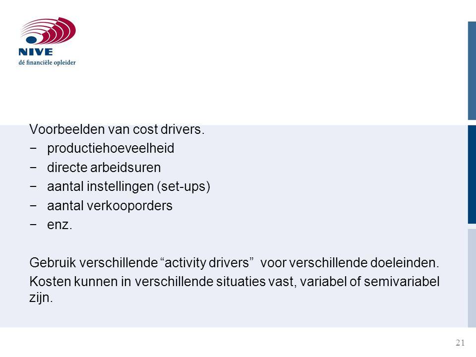 21 Voorbeelden van cost drivers.