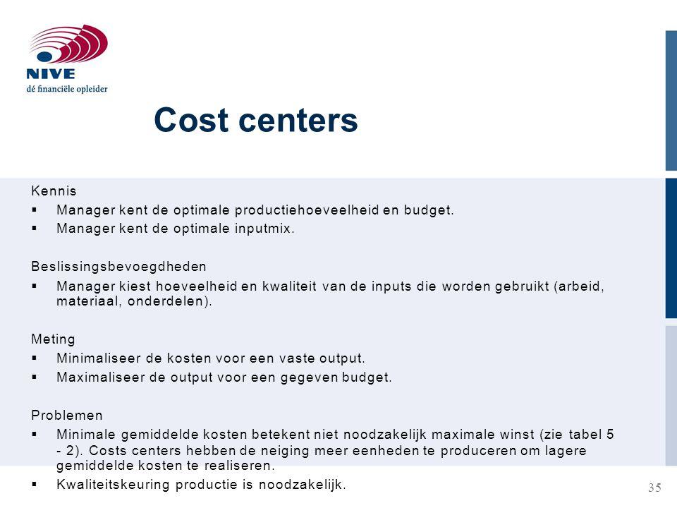 Cost centers Kennis  Manager kent de optimale productiehoeveelheid en budget.