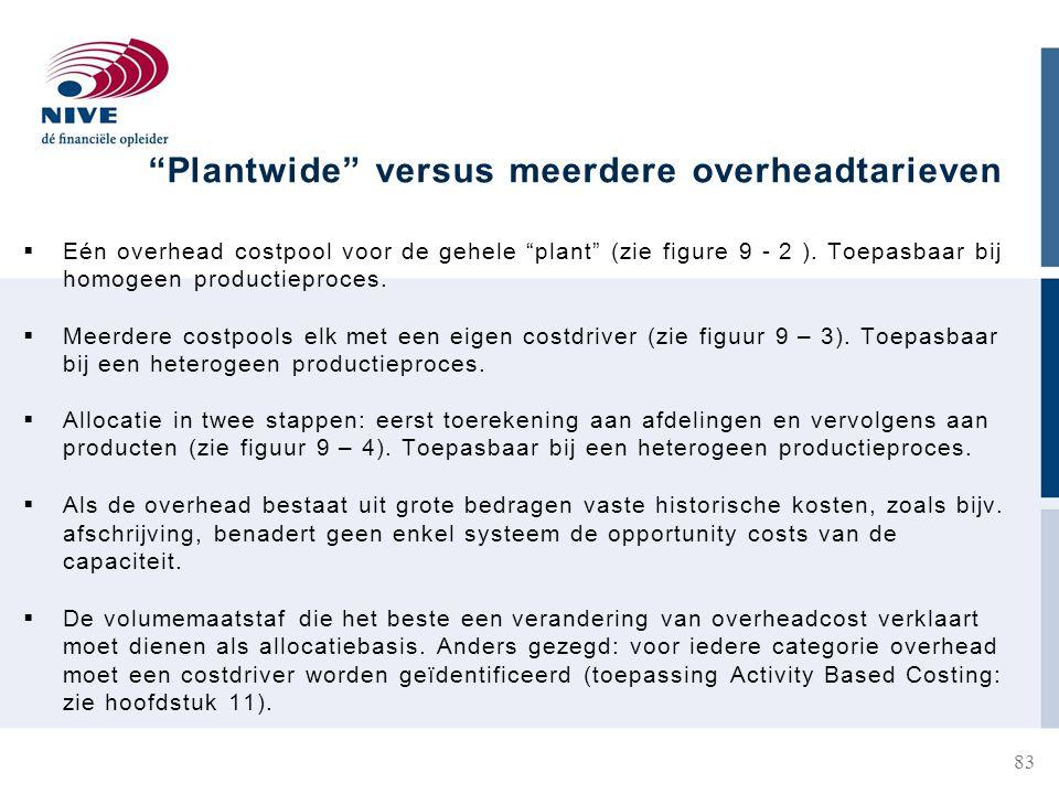 Plantwide versus meerdere overheadtarieven  Eén overhead costpool voor de gehele plant (zie figure 9 - 2 ).