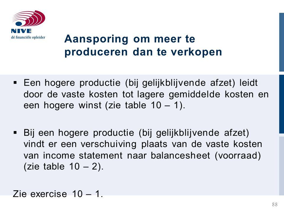 Aansporing om meer te produceren dan te verkopen  Een hogere productie (bij gelijkblijvende afzet) leidt door de vaste kosten tot lagere gemiddelde kosten en een hogere winst (zie table 10 – 1).