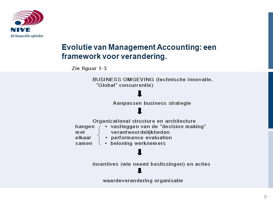 Evolutie van Management Accounting: een framework voor verandering. 9