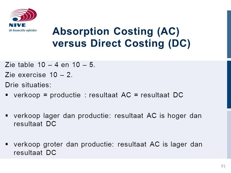 Absorption Costing (AC) versus Direct Costing (DC) Zie table 10 – 4 en 10 – 5.