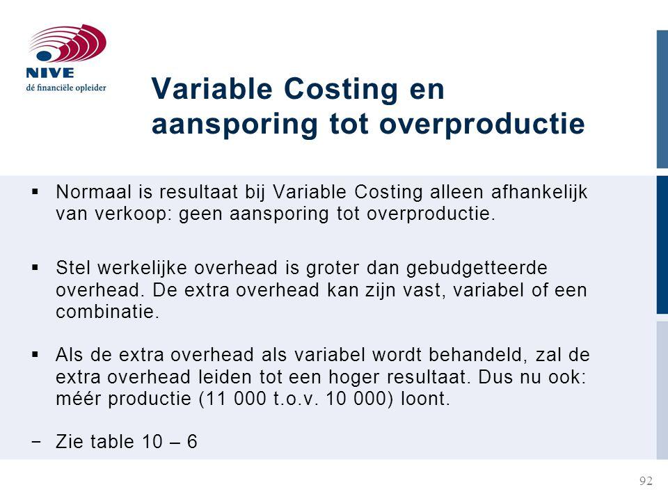 Variable Costing en aansporing tot overproductie  Normaal is resultaat bij Variable Costing alleen afhankelijk van verkoop: geen aansporing tot overproductie.