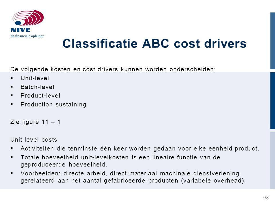 Classificatie ABC cost drivers De volgende kosten en cost drivers kunnen worden onderscheiden:  Unit-level  Batch-level  Product-level  Production sustaining Zie figure 11 – 1 Unit-level costs  Activiteiten die tenminste één keer worden gedaan voor elke eenheid product.