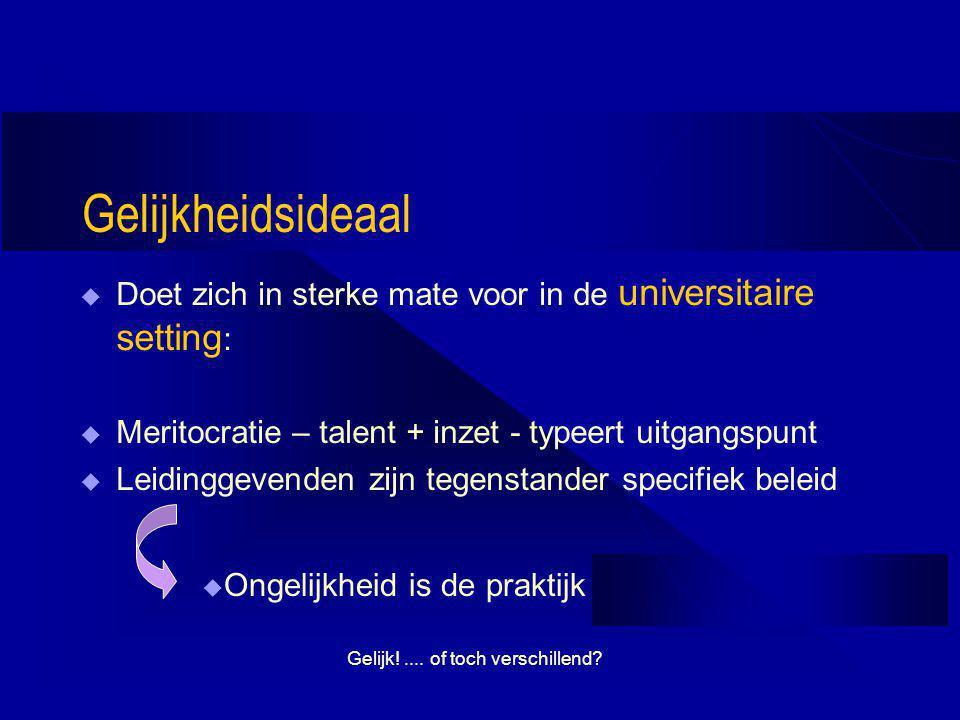 Gelijk!.... of toch verschillend? Gelijkheidsideaal  Doet zich in sterke mate voor in de universitaire setting :  Meritocratie – talent + inzet - ty