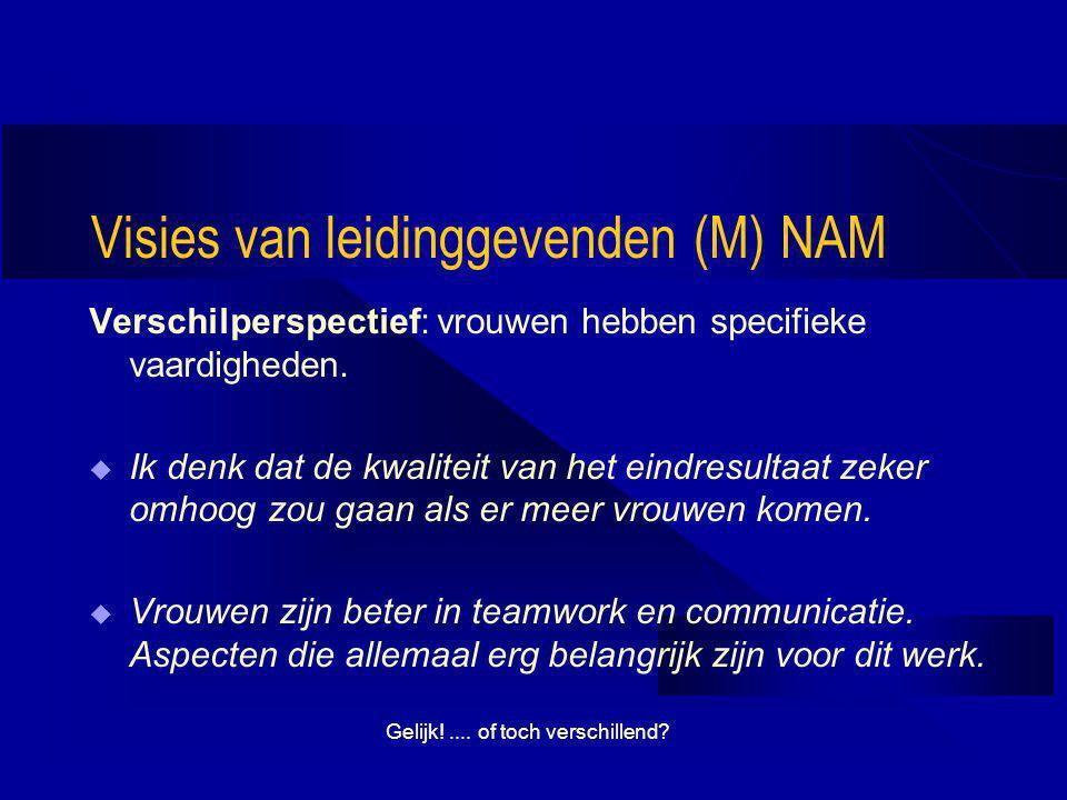 Gelijk!.... of toch verschillend? Visies van leidinggevenden (M) NAM Verschilperspectief: vrouwen hebben specifieke vaardigheden.  Ik denk dat de kwa