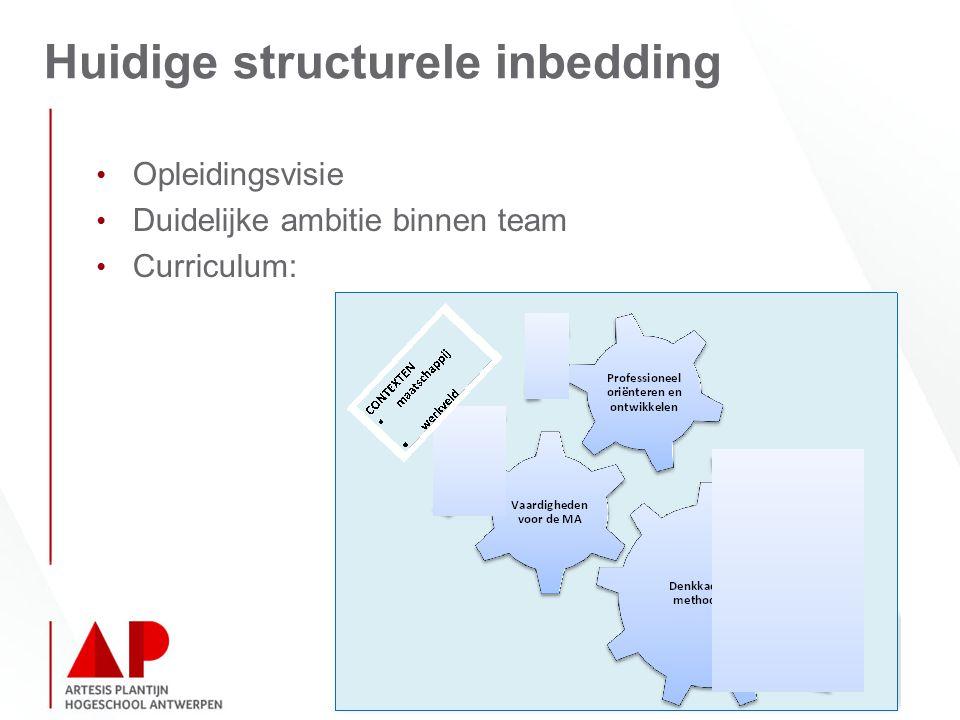 Huidige structurele inbedding Opleidingsvisie Duidelijke ambitie binnen team Curriculum: