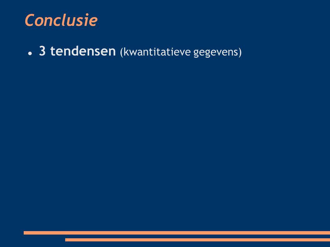 Conclusie 3 tendensen (kwantitatieve gegevens) 