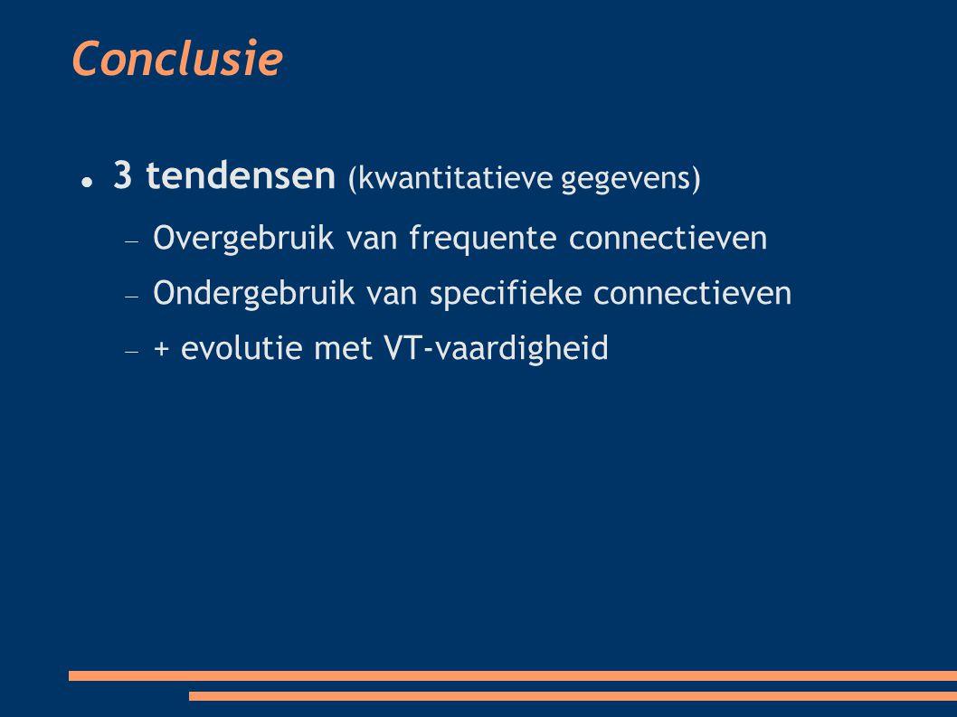 Conclusie 3 tendensen (kwantitatieve gegevens)   Overgebruik van frequente connectieven  Ondergebruik van specifieke connectieven  + evolutie met VT-vaardigheid
