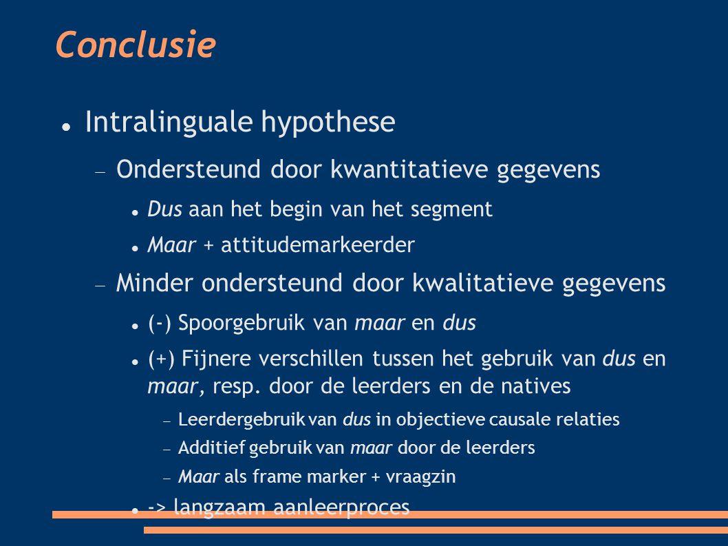Conclusie Intralinguale hypothese  Ondersteund door kwantitatieve gegevens Dus aan het begin van het segment Maar + attitudemarkeerder  Minder ondersteund door kwalitatieve gegevens (-) Spoorgebruik van maar en dus (+) Fijnere verschillen tussen het gebruik van dus en maar, resp.