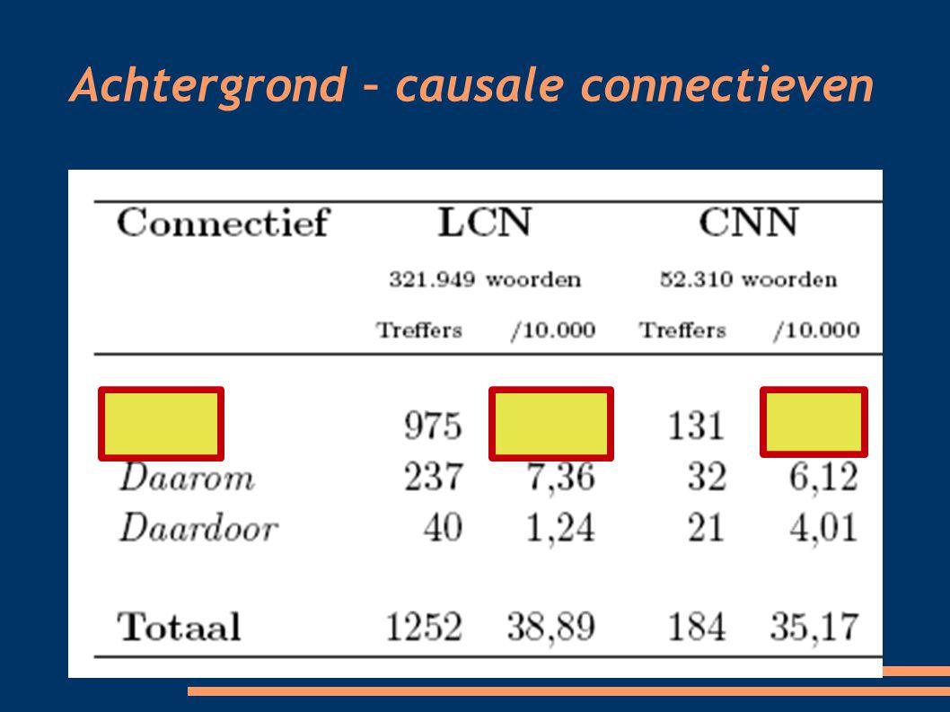 Achtergrond – causale connectieven