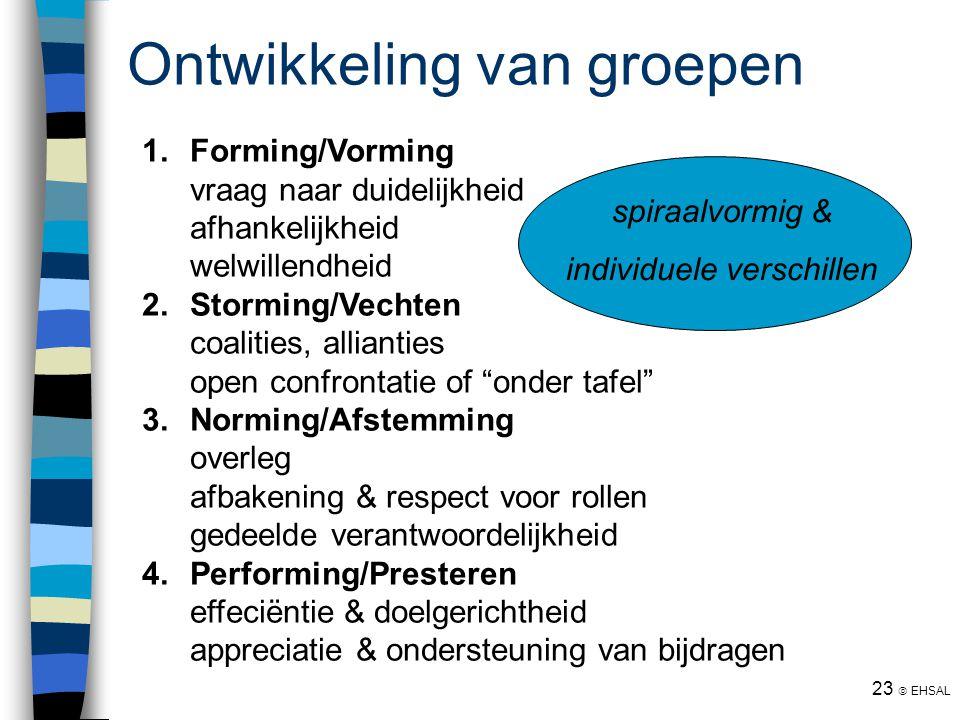 23  EHSAL Ontwikkeling van groepen 1.Forming/Vorming vraag naar duidelijkheid afhankelijkheid welwillendheid 2.Storming/Vechten coalities, allianties