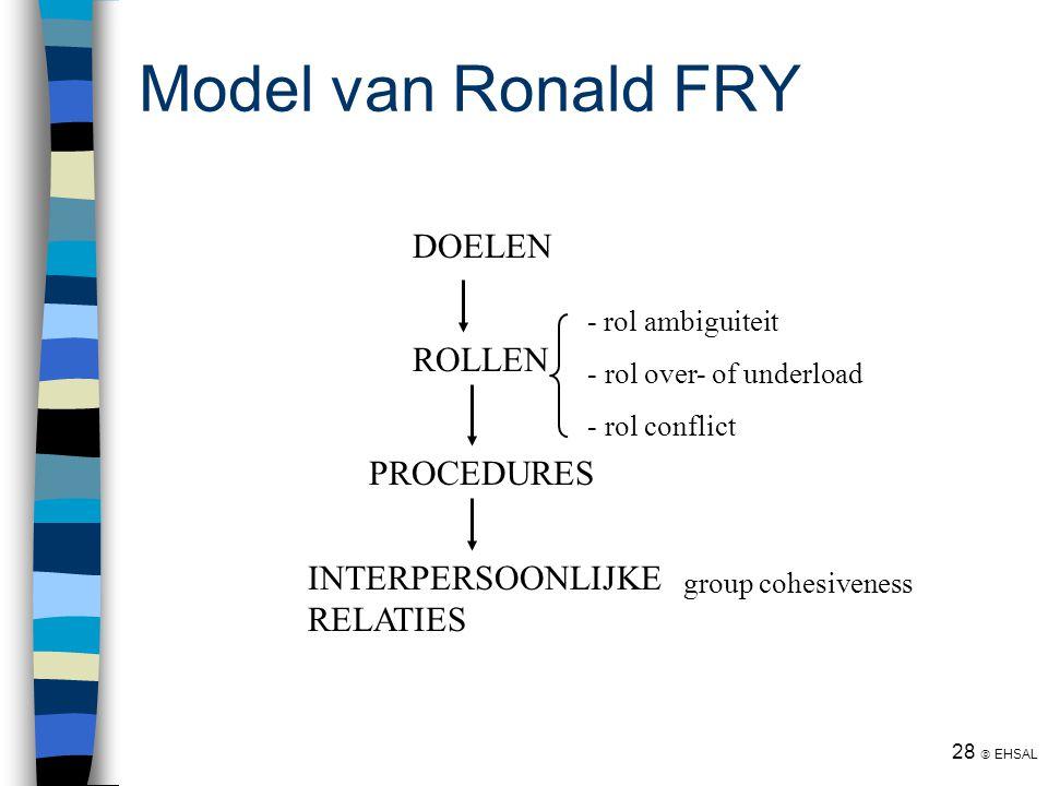 28  EHSAL Model van Ronald FRY DOELEN ROLLEN PROCEDURES INTERPERSOONLIJKE RELATIES - rol ambiguiteit - rol over- of underload - rol conflict group co
