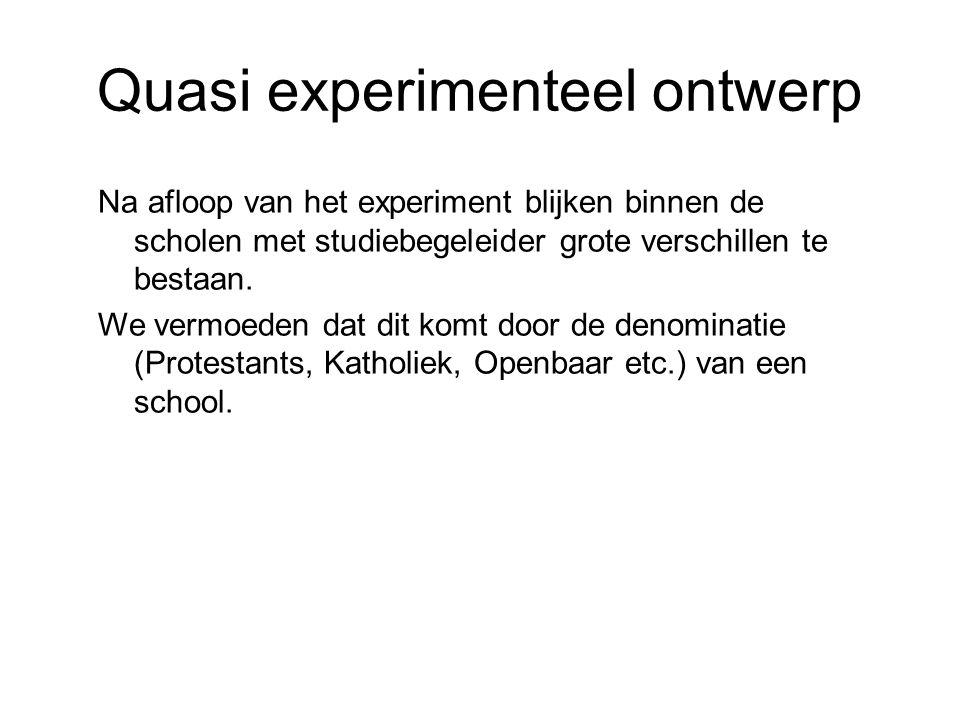 Quasi experimenteel ontwerp Na afloop van het experiment blijken binnen de scholen met studiebegeleider grote verschillen te bestaan. We vermoeden dat