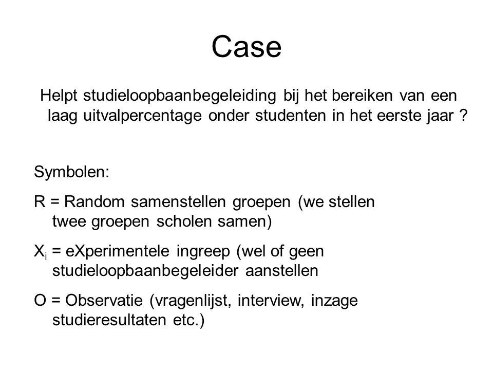 Case Helpt studieloopbaanbegeleiding bij het bereiken van een laag uitvalpercentage onder studenten in het eerste jaar ? Symbolen: R = Random samenste