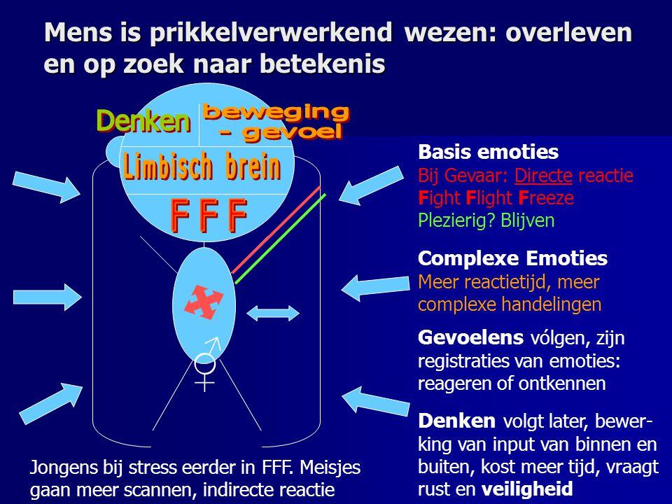 Mens is prikkelverwerkend wezen: overleven en op zoek naar betekenis ♀ ♂ Basis emoties Bij Gevaar: Directe reactie Fight Flight Freeze Plezierig? Blij