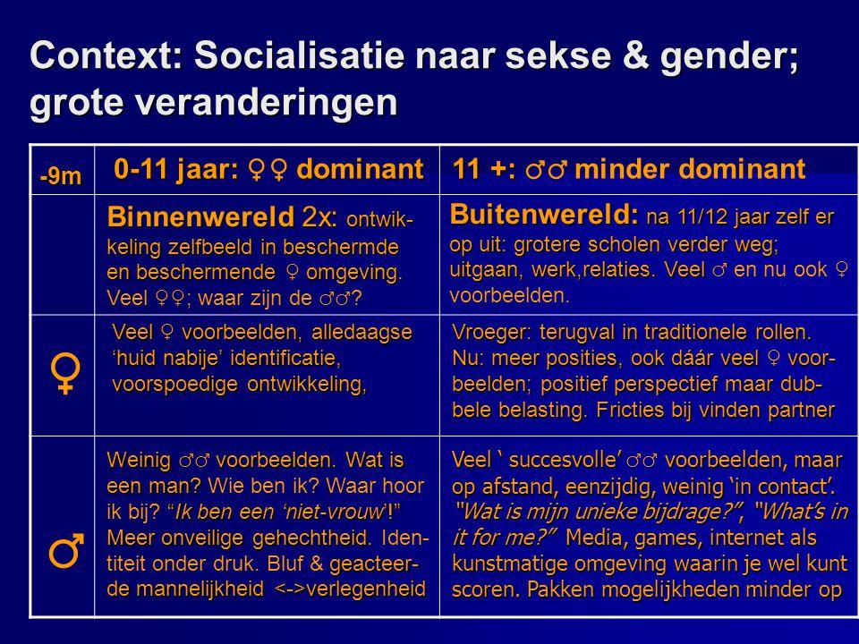 Context: Socialisatie naar sekse & gender; grote veranderingen 0-11 jaar: dominant 0-11 jaar: ♀♀ dominant 11 +: 11 +: ♂♂ minder dominant -9m ♀ ♂ Binne