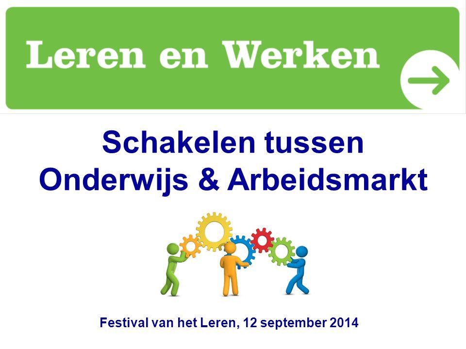 Schakelen tussen Onderwijs & Arbeidsmarkt Festival van het Leren, 12 september 2014