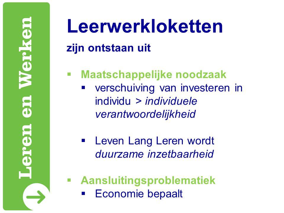 Leerwerkloketten zijn ontstaan uit  Maatschappelijke noodzaak  verschuiving van investeren in individu > individuele verantwoordelijkheid  Leven Lang Leren wordt duurzame inzetbaarheid  Aansluitingsproblematiek  Economie bepaalt