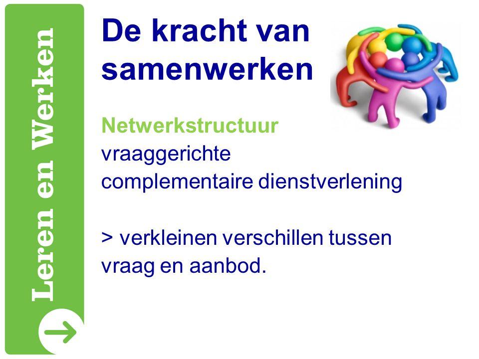 De kracht van samenwerken Netwerkstructuur vraaggerichte complementaire dienstverlening > verkleinen verschillen tussen vraag en aanbod.