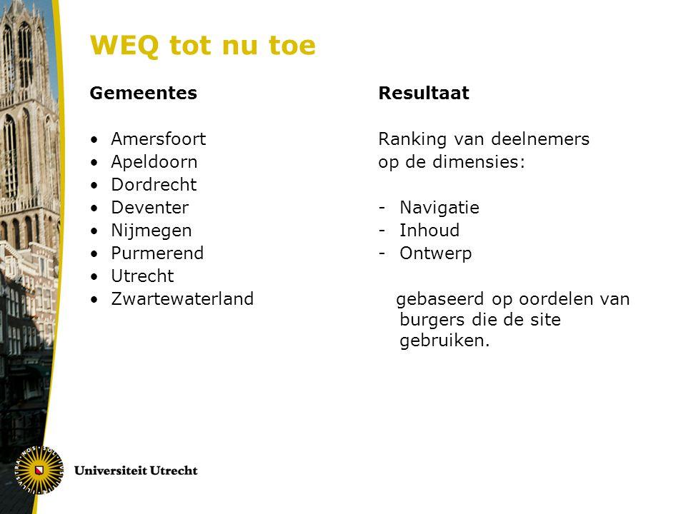 WEQ tot nu toe Gemeentes Amersfoort Apeldoorn Dordrecht Deventer Nijmegen Purmerend Utrecht Zwartewaterland Resultaat Ranking van deelnemers op de dim