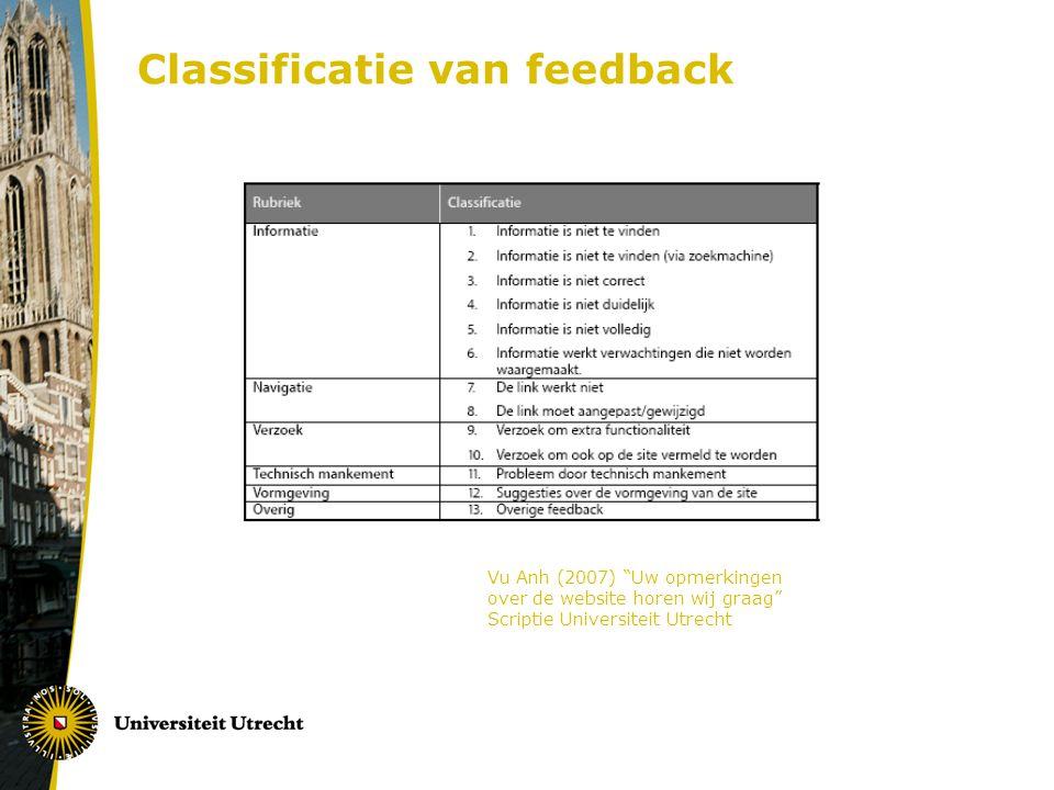 """Classificatie van feedback Vu Anh (2007) """"Uw opmerkingen over de website horen wij graag"""" Scriptie Universiteit Utrecht"""
