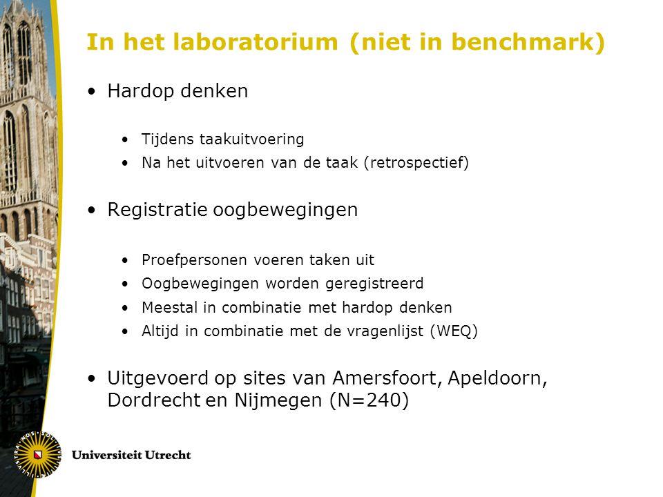 In het laboratorium (niet in benchmark) Hardop denken Tijdens taakuitvoering Na het uitvoeren van de taak (retrospectief) Registratie oogbewegingen Pr