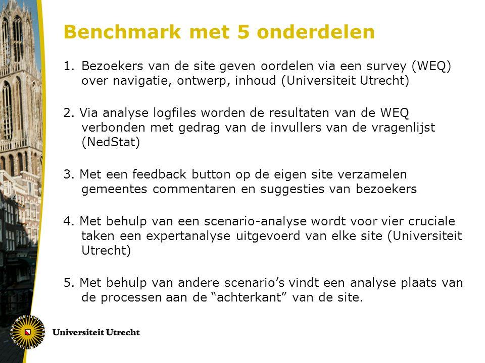 Benchmark met 5 onderdelen 1.Bezoekers van de site geven oordelen via een survey (WEQ) over navigatie, ontwerp, inhoud (Universiteit Utrecht) 2. Via a