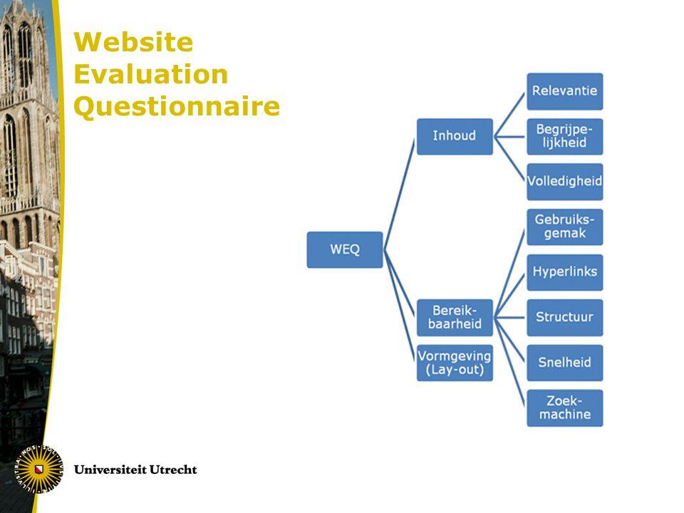 Procedure vragenlijstevaluatie De gemeente plaatst een link naar de vragenlijst Bezoekers kunnen vragenlijst invullen Resultaten worden geanalyseerd Rapport met conclusies en aanbevelingen