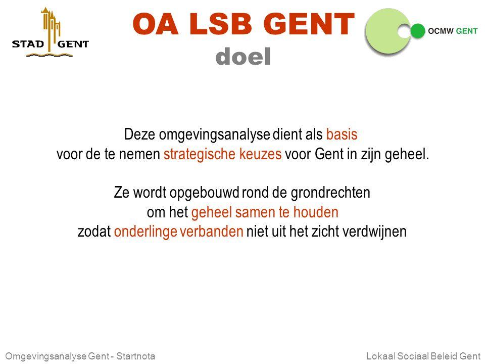 """Omgevingsanalyse Gent - Startnota Lokaal Sociaal Beleid Gent OA LSB GENT opbouw 1.Kernvraag = missie LSB: menswaardig leven verzekeren  """"Zijn de soci"""