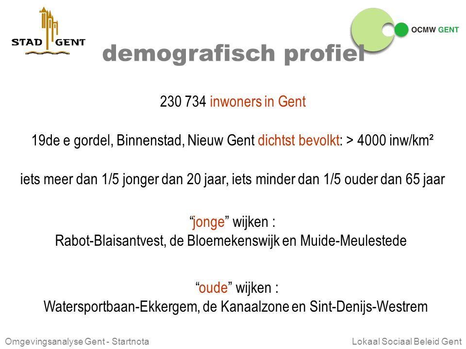 Omgevingsanalyse Gent - Startnota Lokaal Sociaal Beleid Gent DE GENTENAARS… WIE ZIJN ZE?
