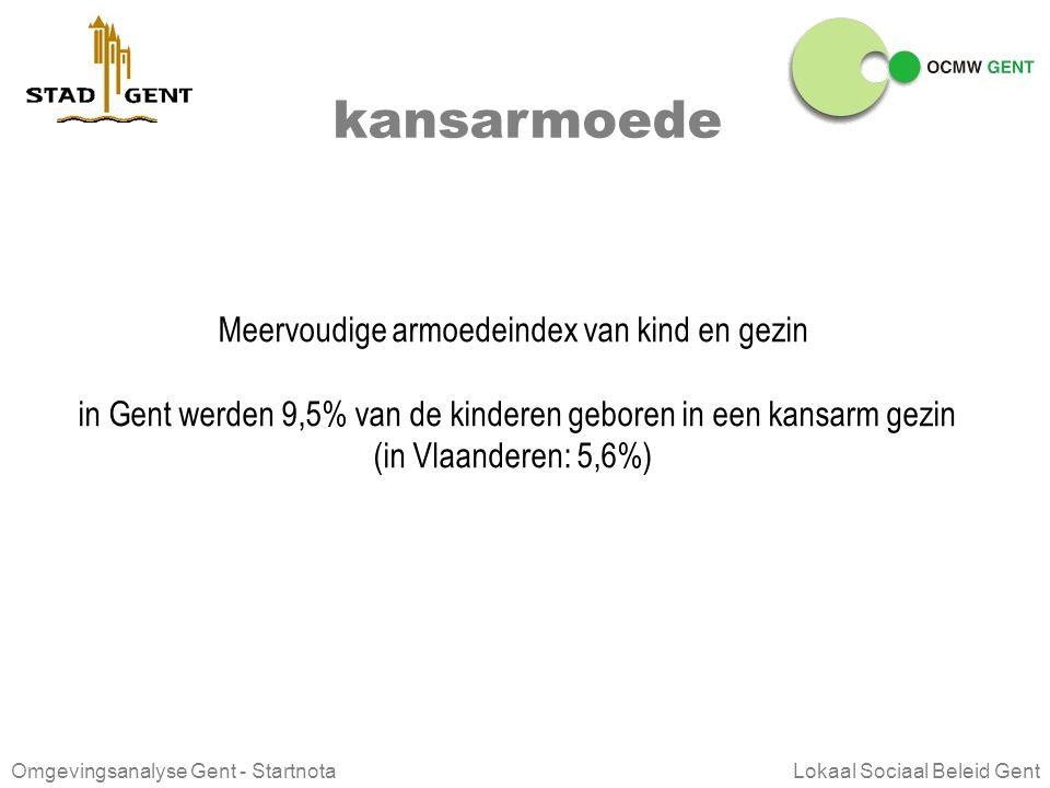 Omgevingsanalyse Gent - Startnota Lokaal Sociaal Beleid Gent financieel profiel 1,57% leefloongerechtigden (hoogste % van Vlaanderen) Hoogste concentr