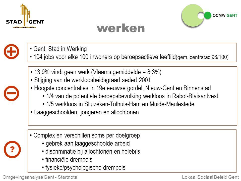 Omgevingsanalyse Gent - Startnota Lokaal Sociaal Beleid Gent wonen Gent heeft een voldoende groot woningbestand, relatief veel sociale woningen, opvan