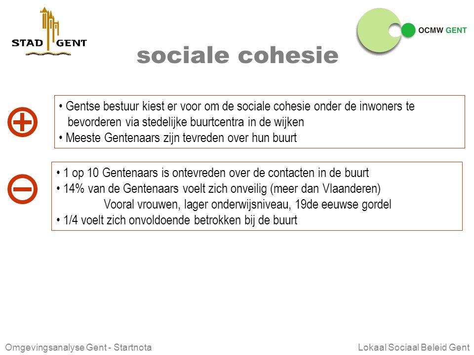 Omgevingsanalyse Gent - Startnota Lokaal Sociaal Beleid Gent cultuur, sport en vrije tijd Meer amateurgezelschappen, podiumvoorstellingen dan andere c