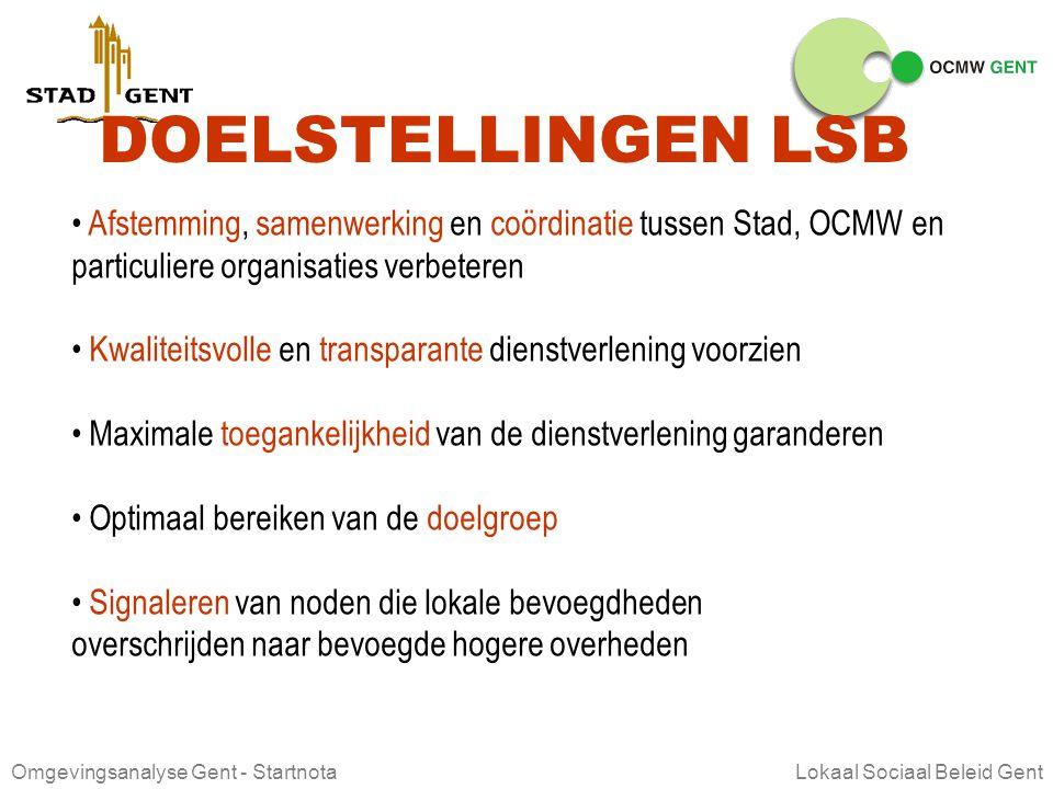 Omgevingsanalyse Gent - Startnota Lokaal Sociaal Beleid Gent AGENDA 20 oktober 2005 Verwelkoming en situering Planning 2005 en verder Omgevingsanalyse