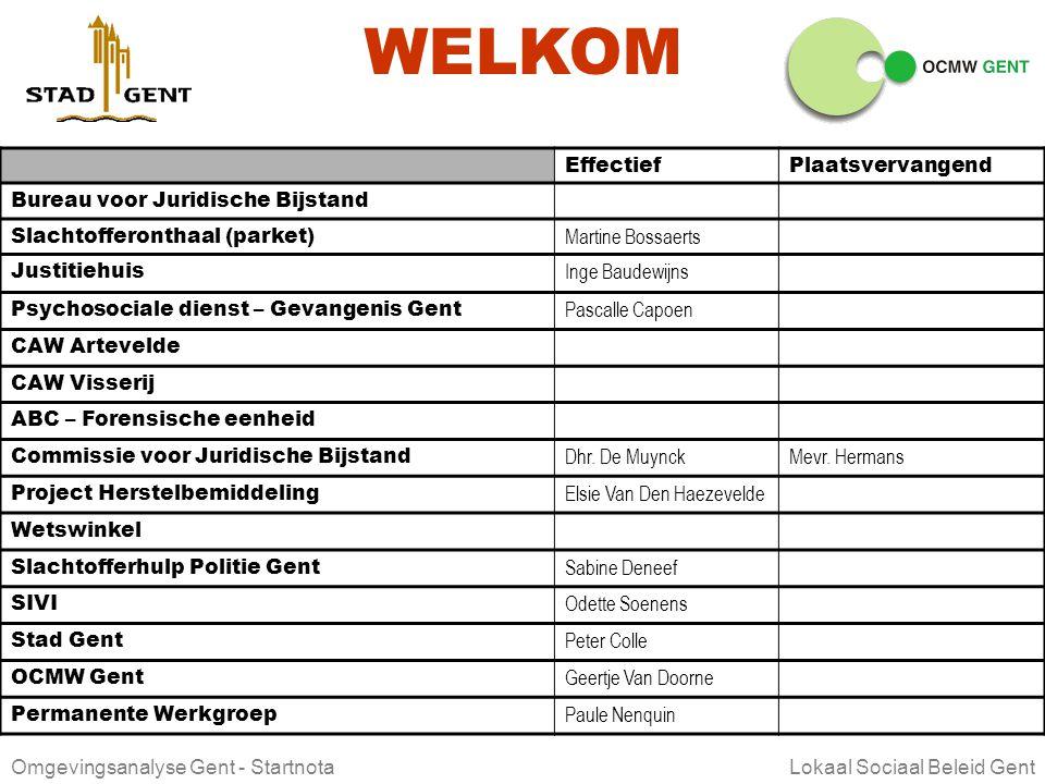 Omgevingsanalyse Gent - Startnota Lokaal Sociaal Beleid Gent OVERLEGMODEL Stuurgroep Overlegforum 1 Overlegforum 2 Overlegforum 11... Permanente werkg
