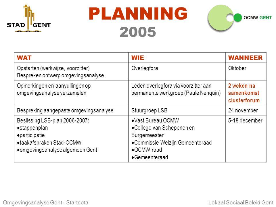 Omgevingsanalyse Gent - Startnota Lokaal Sociaal Beleid Gent WELKOM EffectiefPlaatsvervangend Bureau voor Juridische Bijstand Slachtofferonthaal (park