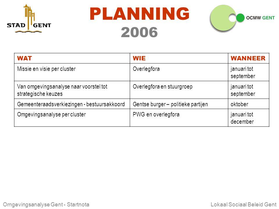 Omgevingsanalyse Gent - Startnota Lokaal Sociaal Beleid Gent PLANNING 2005 WATWIEWANNEER Opstarten (werkwijze, voorzitter) Bespreken ontwerp omgevings