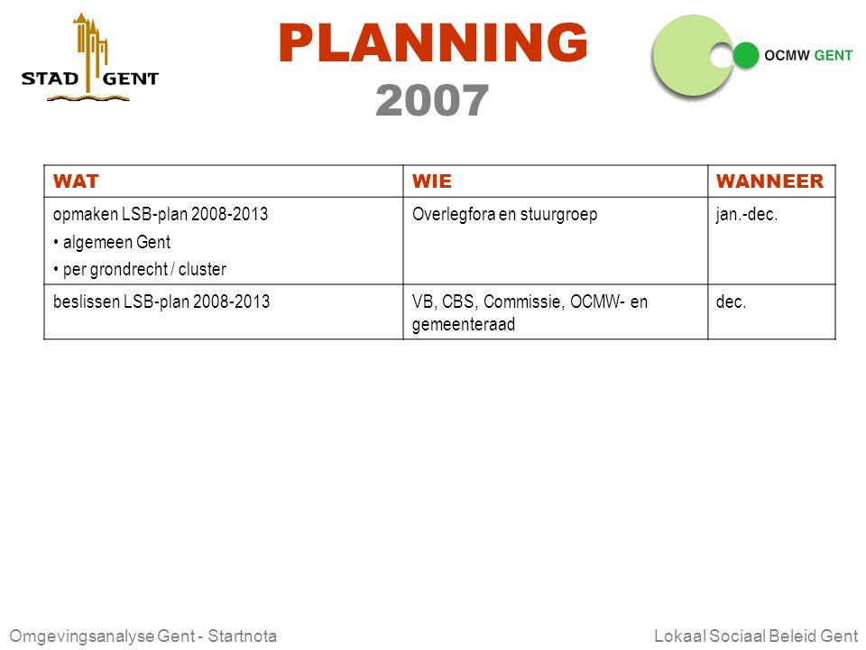 Omgevingsanalyse Gent - Startnota Lokaal Sociaal Beleid Gent PLANNING 2006 WATWIEWANNEER Missie en visie per clusterOverlegforajanuari tot september V