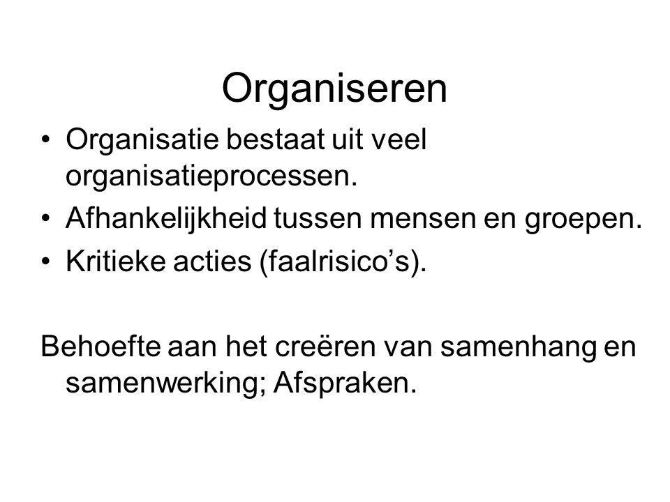 Organiseren Organisatie bestaat uit veel organisatieprocessen. Afhankelijkheid tussen mensen en groepen. Kritieke acties (faalrisico's). Behoefte aan
