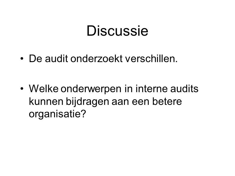 Discussie De audit onderzoekt verschillen. Welke onderwerpen in interne audits kunnen bijdragen aan een betere organisatie?
