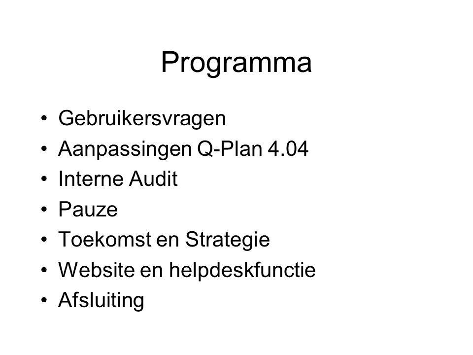 Programma Gebruikersvragen Aanpassingen Q-Plan 4.04 Interne Audit Pauze Toekomst en Strategie Website en helpdeskfunctie Afsluiting